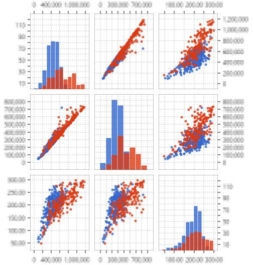 VRPグラフ作成例