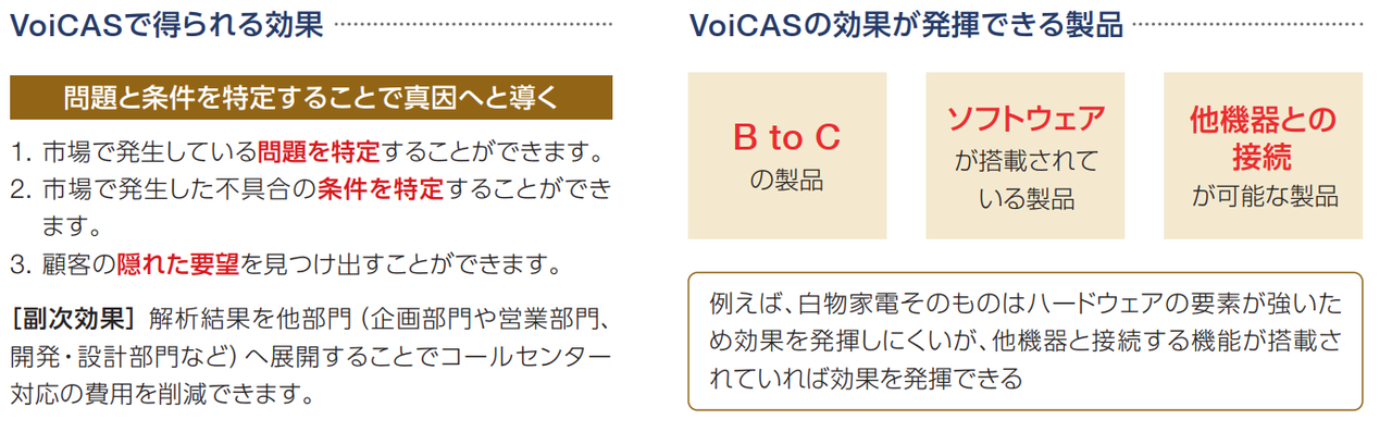 VoiCASによる効果