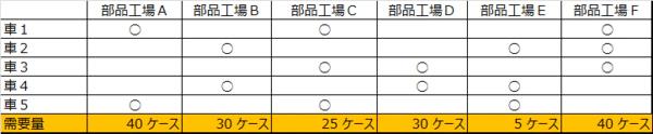 エクセルシート_配送計画1