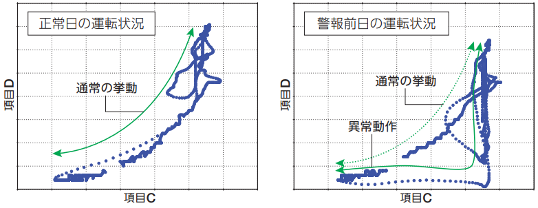 VMS-相関図-2