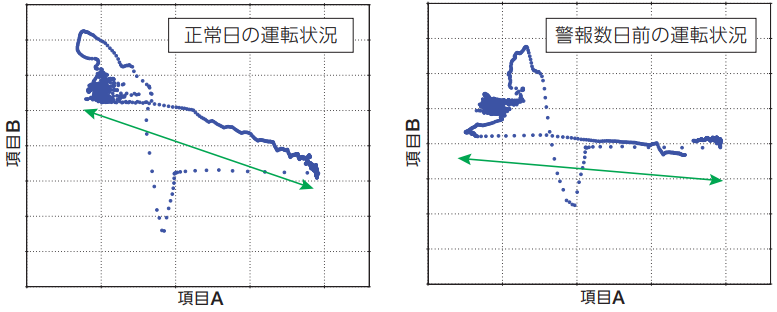 VMS-相関図